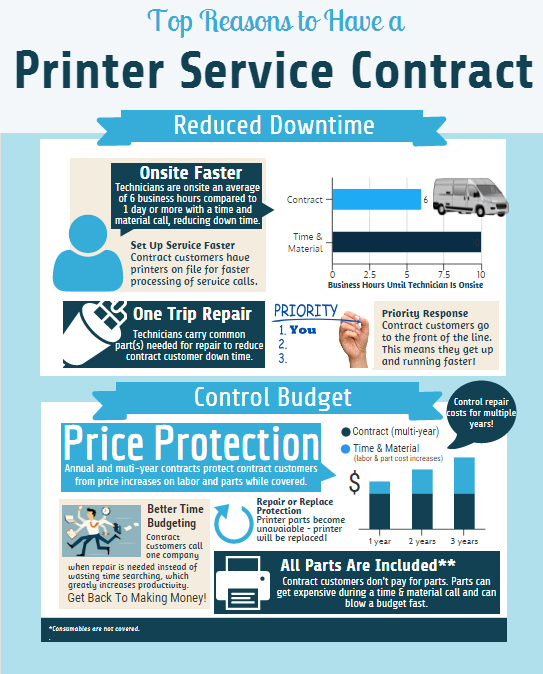 printer service contract benefits
