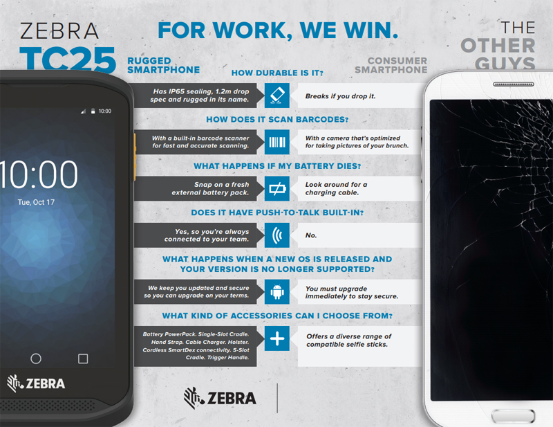 zebra tc25 vs smartphone
