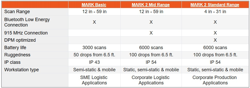 proglove model matrix