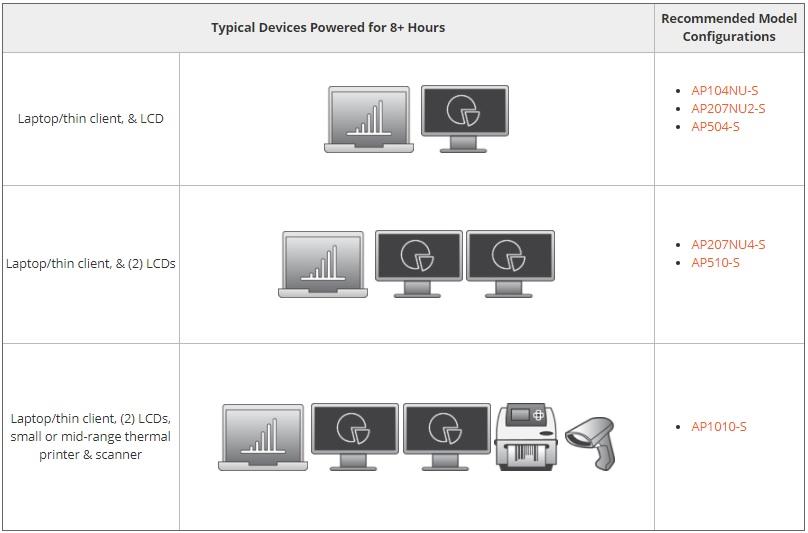 newcastle systems ergonomic apex series run time